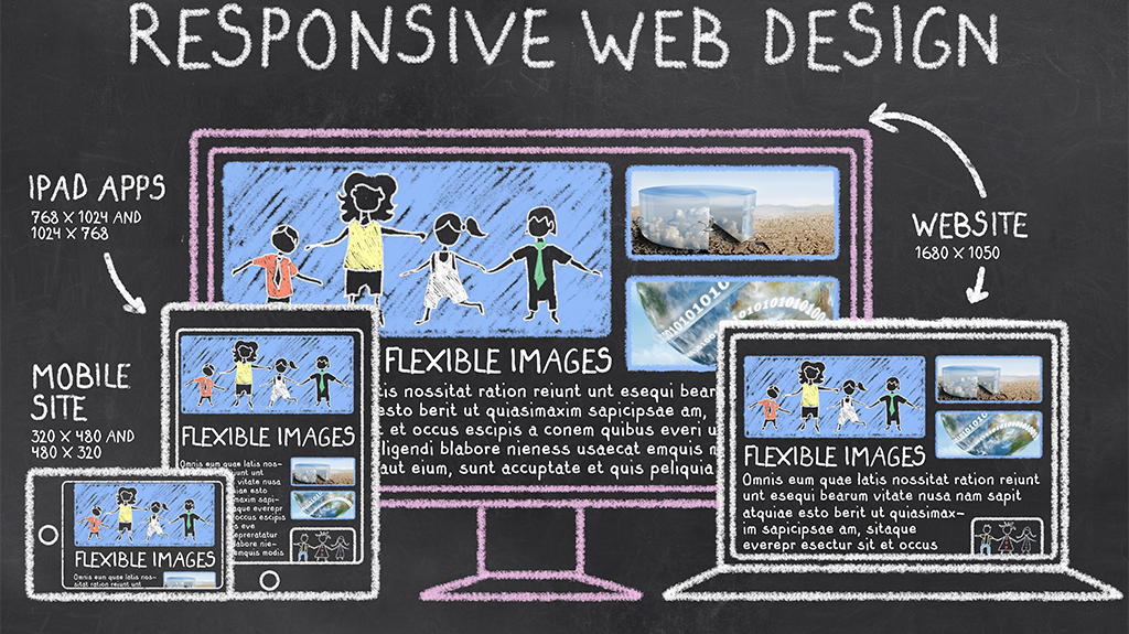 Website-Usability-Analysis-Services-Chicago-IL